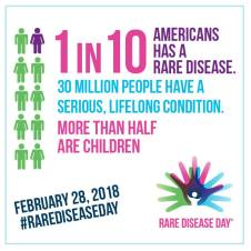 graphic about rare disease day with logo
